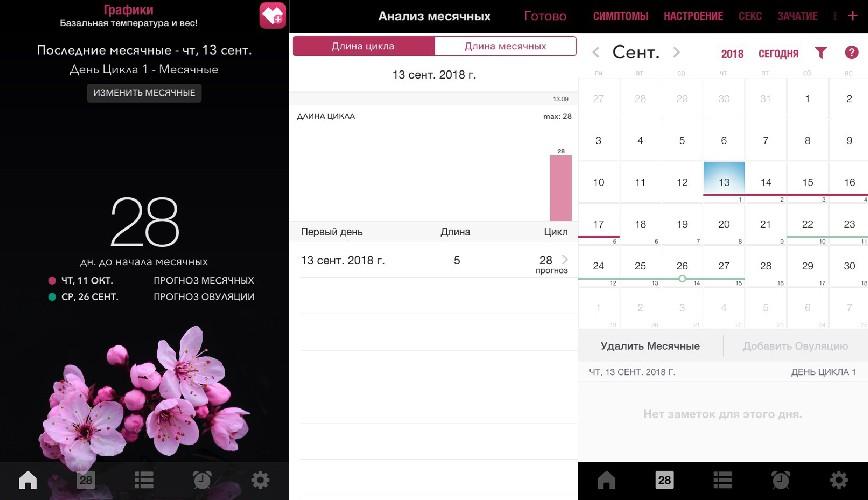 календарь месячных, приложение менструации